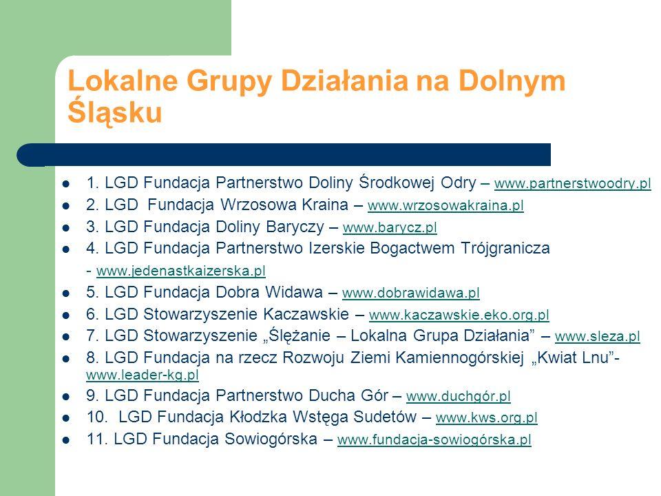 Lokalne Grupy Działania na Dolnym Śląsku
