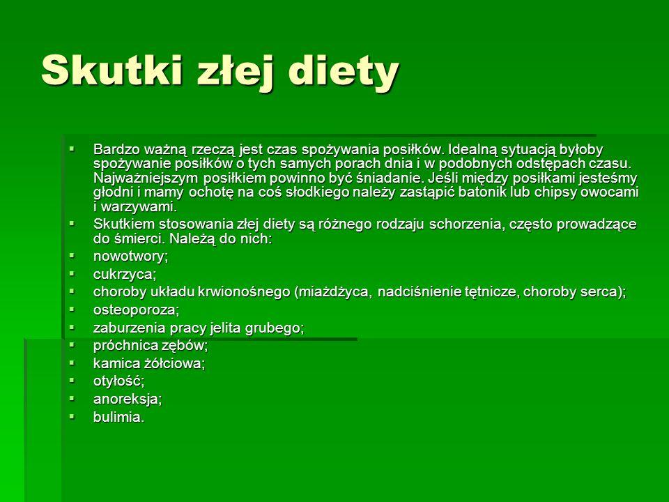Skutki złej diety