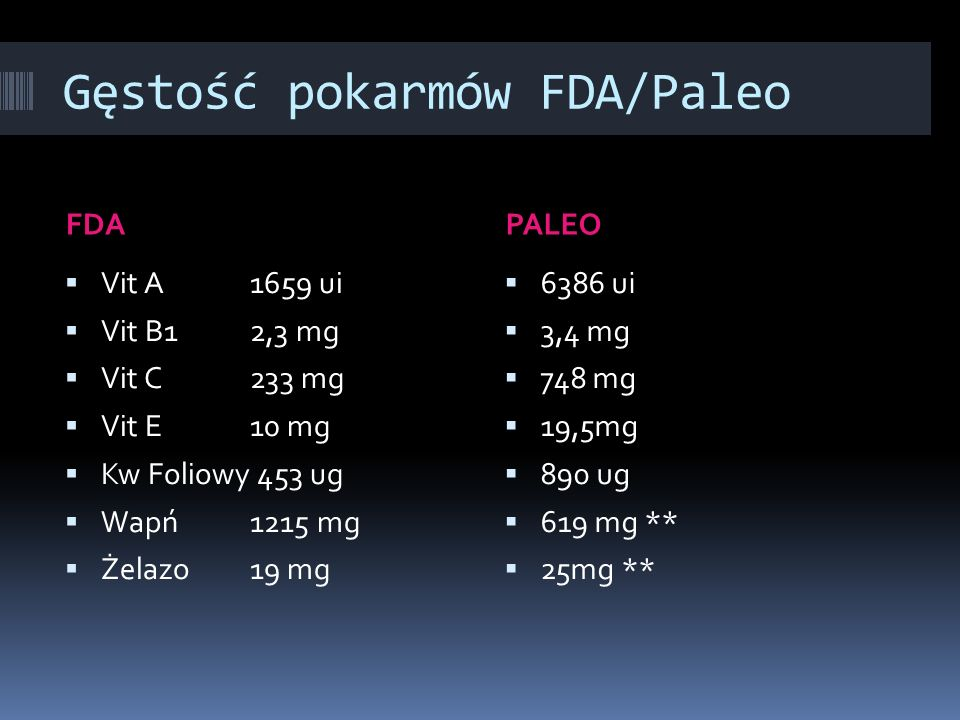 Gęstość pokarmów FDA/Paleo