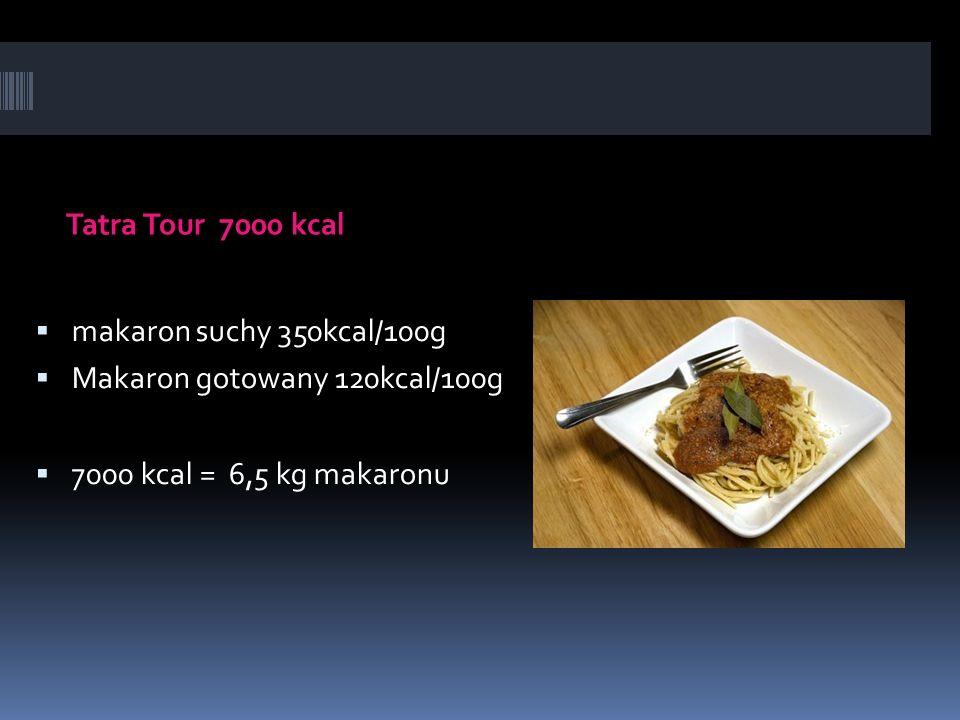 Tatra Tour 7000 kcal makaron suchy 350kcal/100g. Makaron gotowany 120kcal/100g.
