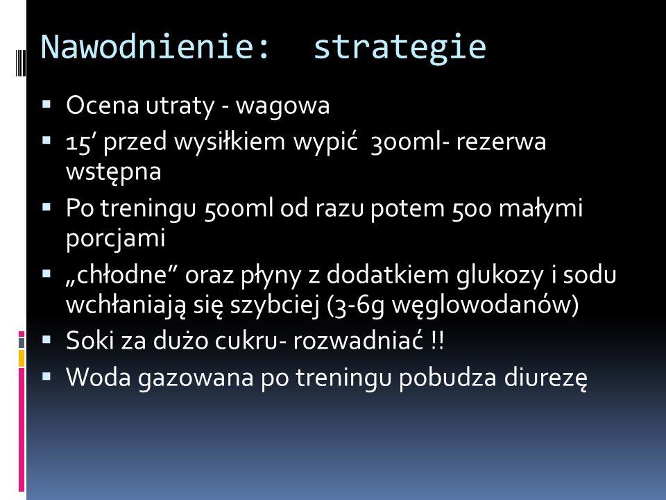 Nawodnienie: strategie