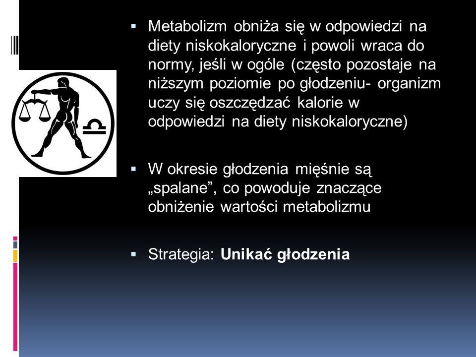 Metabolizm obniża się w odpowiedzi na diety niskokaloryczne i powoli wraca do normy, jeśli w ogóle (często pozostaje na niższym poziomie po głodzeniu- organizm uczy się oszczędzać kalorie w odpowiedzi na diety niskokaloryczne)