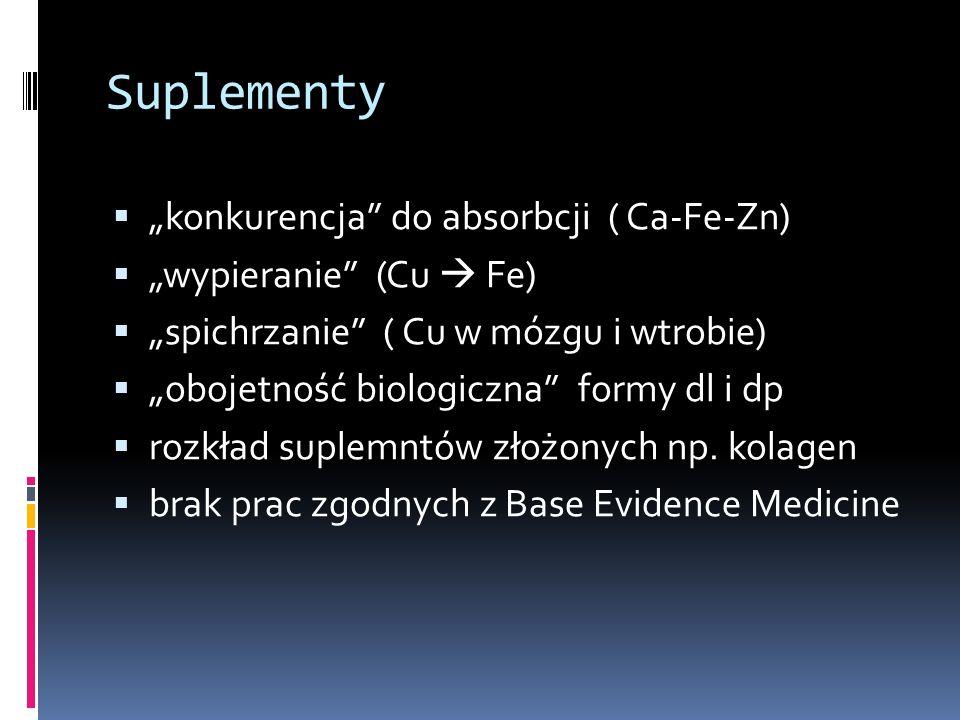 """Suplementy """"konkurencja do absorbcji ( Ca-Fe-Zn)"""