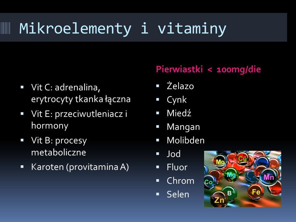 Mikroelementy i vitaminy