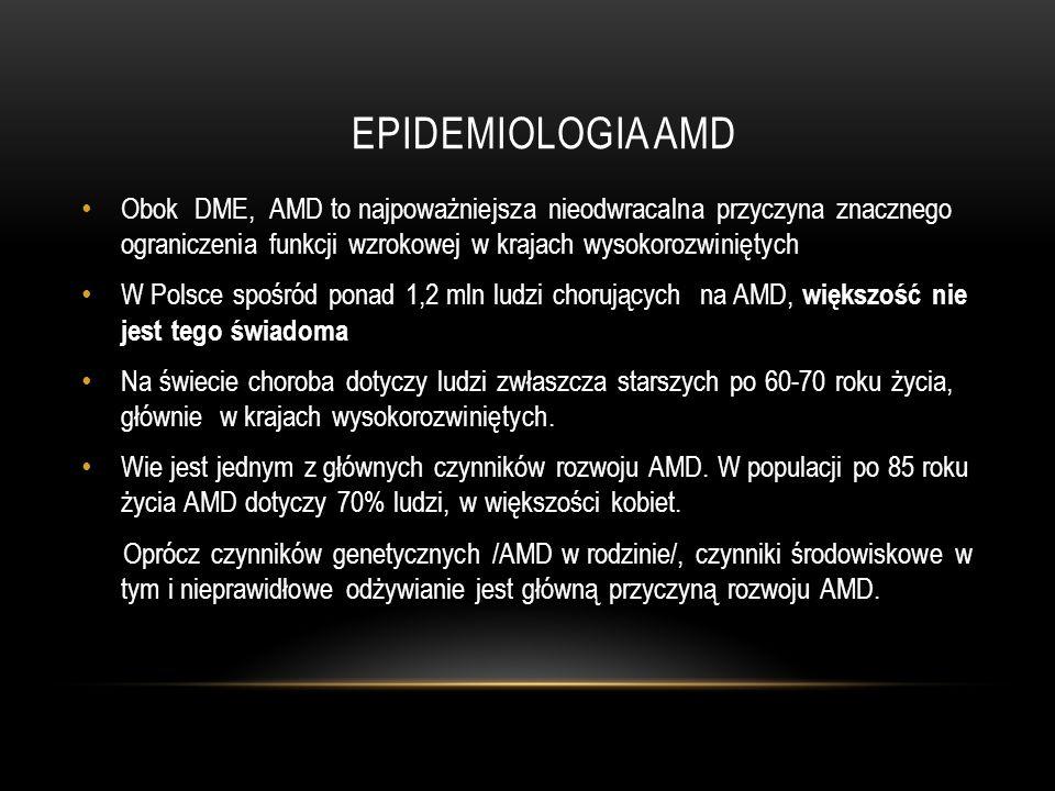 EPIDEMIOLOGIA AMD Obok DME, AMD to najpoważniejsza nieodwracalna przyczyna znacznego ograniczenia funkcji wzrokowej w krajach wysokorozwiniętych.