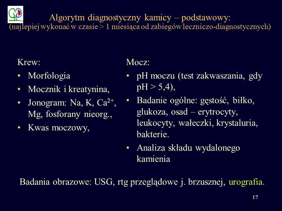 Algorytm diagnostyczny kamicy – podstawowy: (najlepiej wykonać w czasie > 1 miesiąca od zabiegów leczniczo-diagnostycznych)