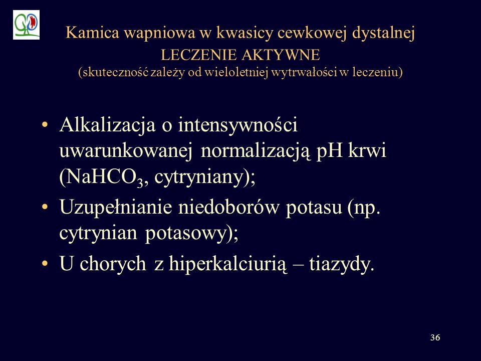 Uzupełnianie niedoborów potasu (np. cytrynian potasowy);