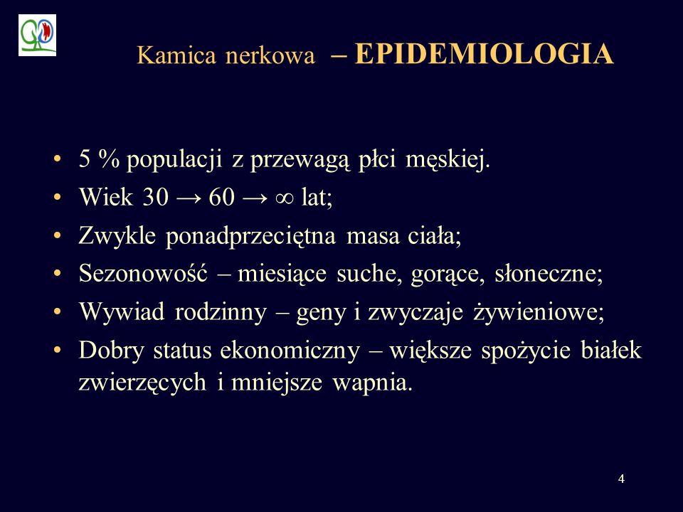 Kamica nerkowa – EPIDEMIOLOGIA