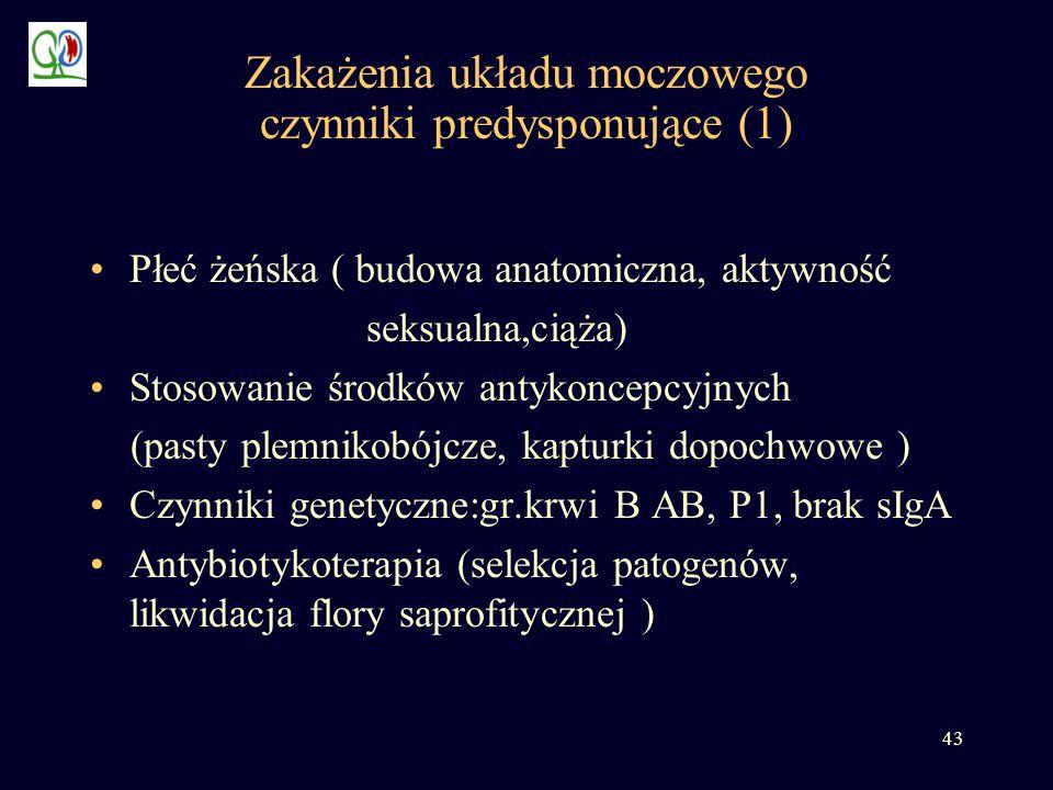 Zakażenia układu moczowego czynniki predysponujące (1)
