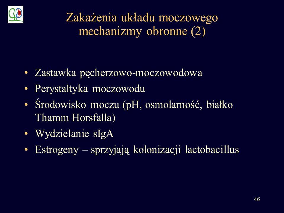 Zakażenia układu moczowego mechanizmy obronne (2)