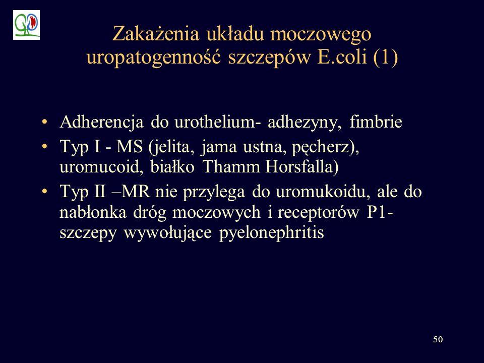 Zakażenia układu moczowego uropatogenność szczepów E.coli (1)