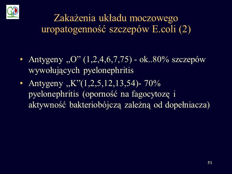 Zakażenia układu moczowego uropatogenność szczepów E.coli (2)