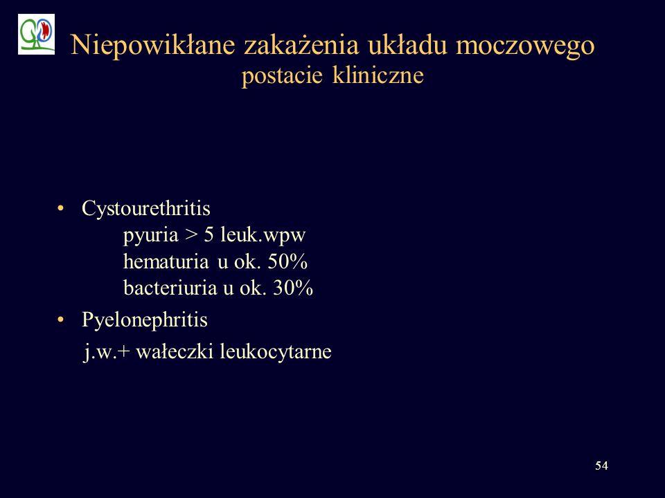 Niepowikłane zakażenia układu moczowego postacie kliniczne