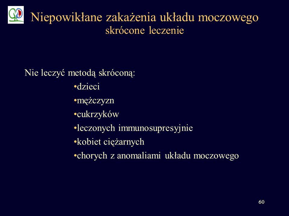 Niepowikłane zakażenia układu moczowego skrócone leczenie