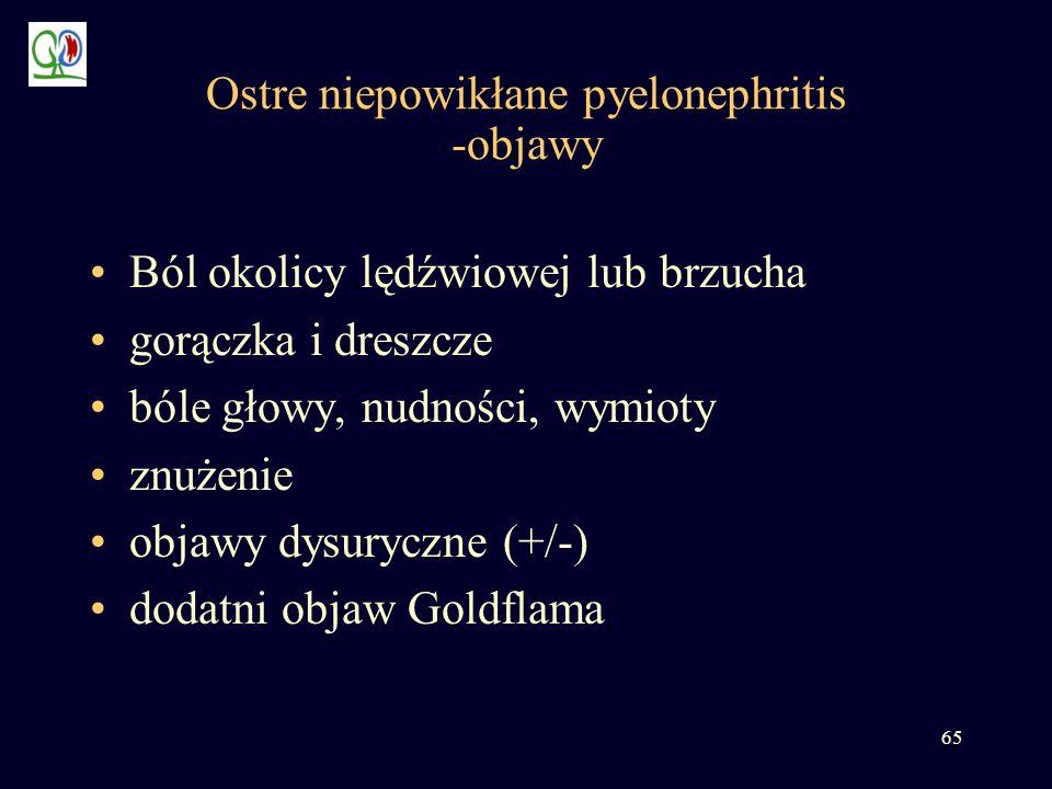 Ostre niepowikłane pyelonephritis -objawy
