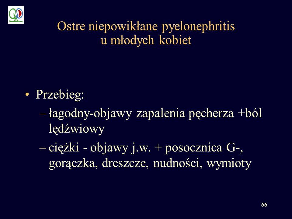 Ostre niepowikłane pyelonephritis u młodych kobiet