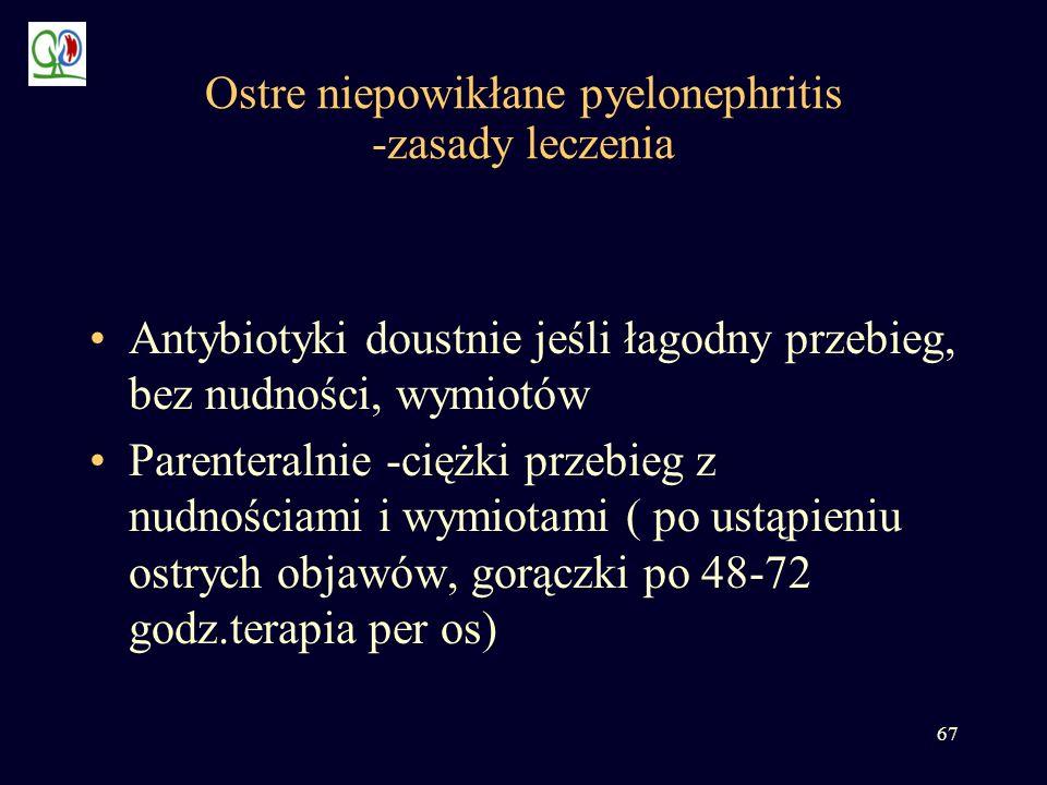 Ostre niepowikłane pyelonephritis -zasady leczenia