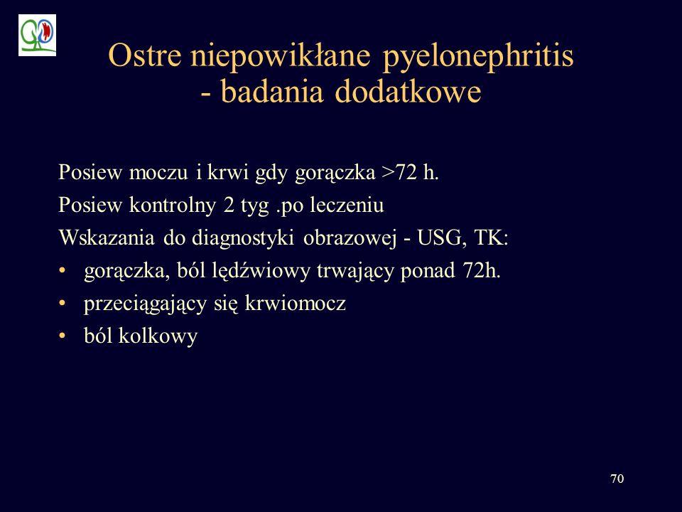 Ostre niepowikłane pyelonephritis - badania dodatkowe