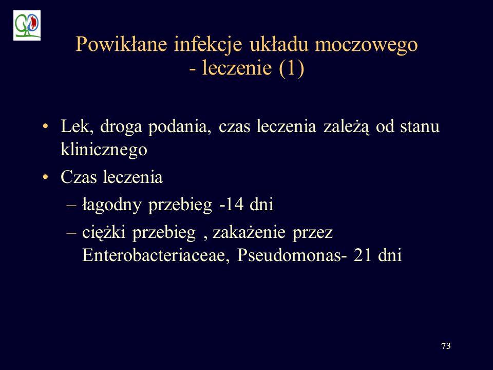 Powikłane infekcje układu moczowego - leczenie (1)
