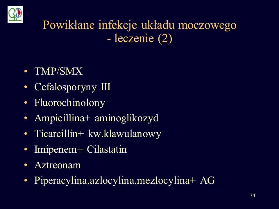 Powikłane infekcje układu moczowego - leczenie (2)