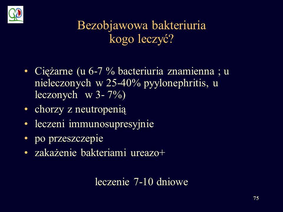 Bezobjawowa bakteriuria kogo leczyć