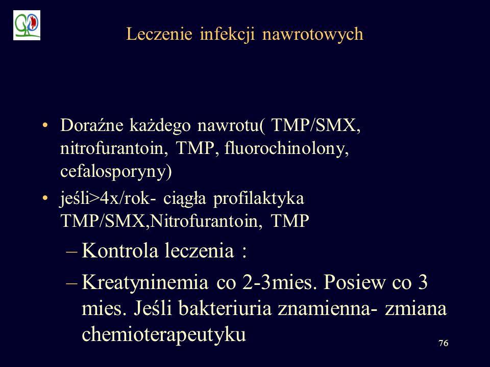 Leczenie infekcji nawrotowych