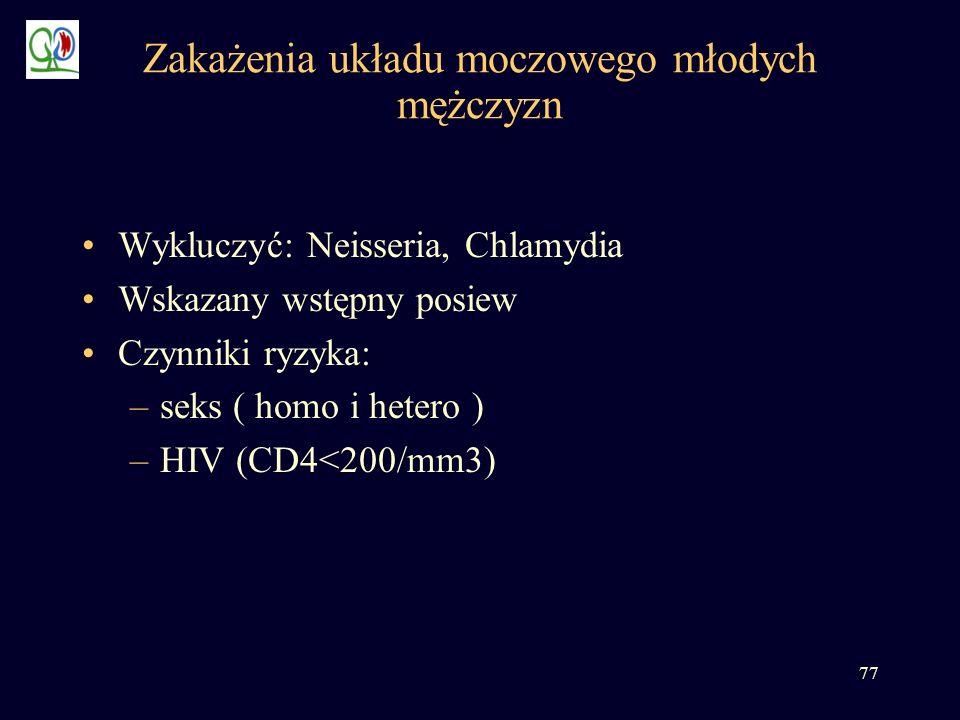 Zakażenia układu moczowego młodych mężczyzn