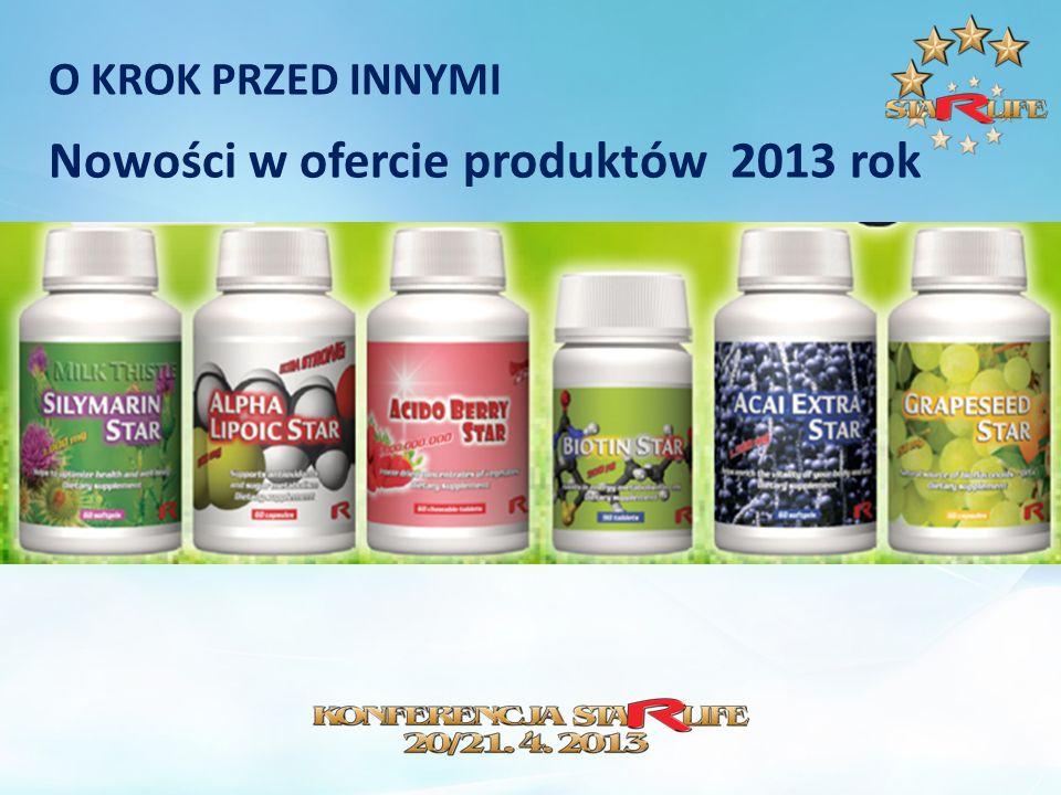 Nowości w ofercie produktów 2013 rok
