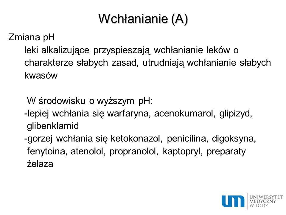 Wchłanianie (A) Zmiana pH