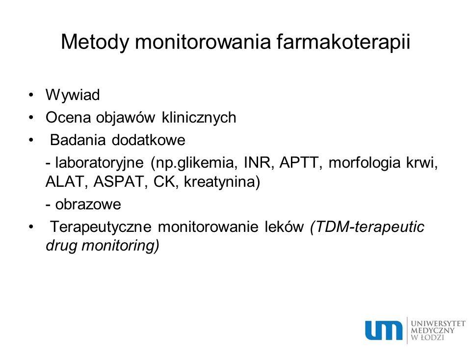 Metody monitorowania farmakoterapii