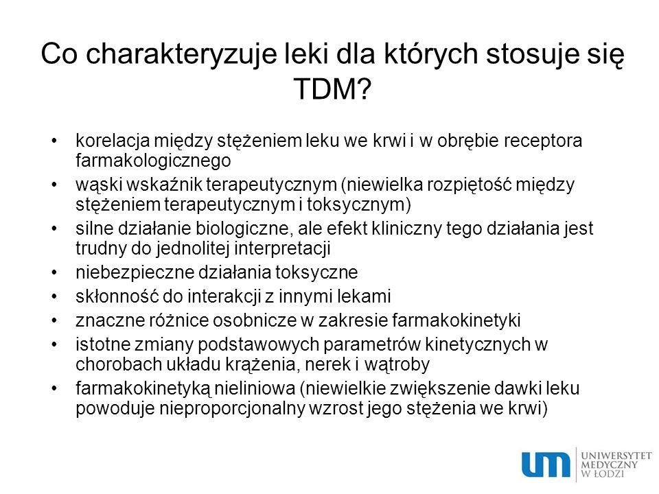 Co charakteryzuje leki dla których stosuje się TDM