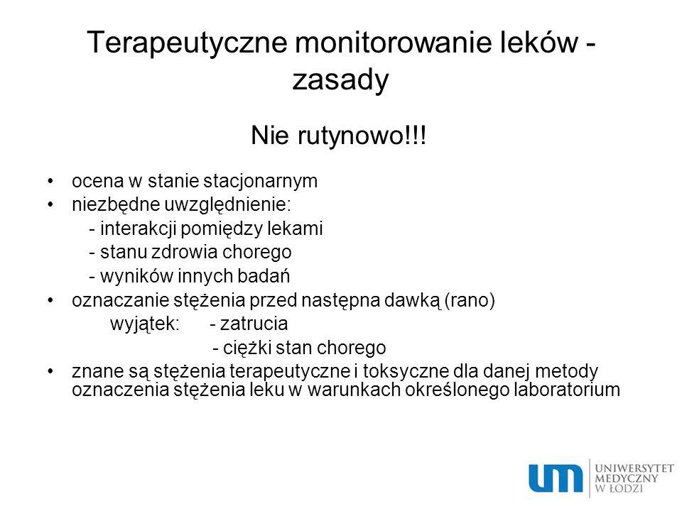Terapeutyczne monitorowanie leków - zasady