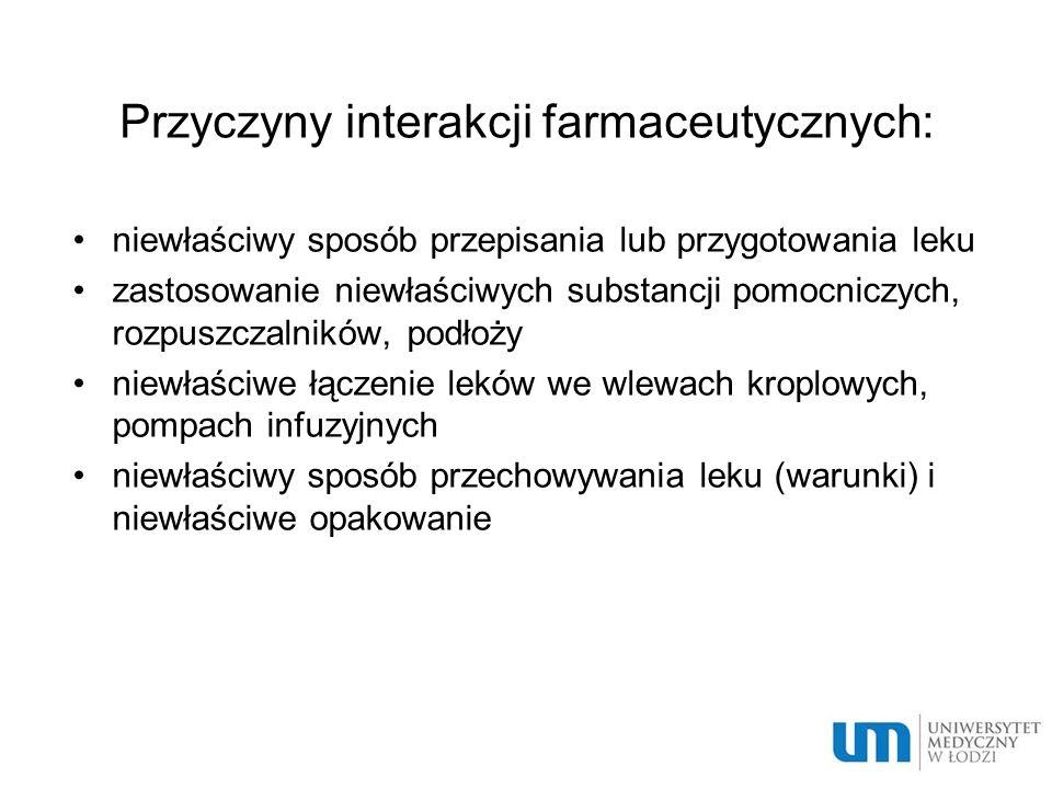Przyczyny interakcji farmaceutycznych:
