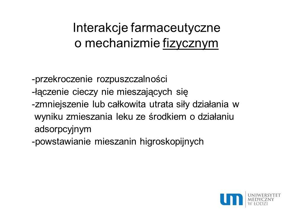 Interakcje farmaceutyczne o mechanizmie fizycznym