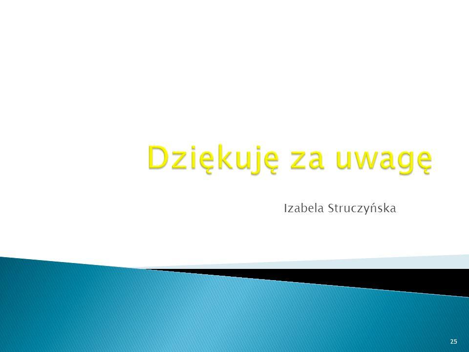 Dziękuję za uwagę Izabela Struczyńska
