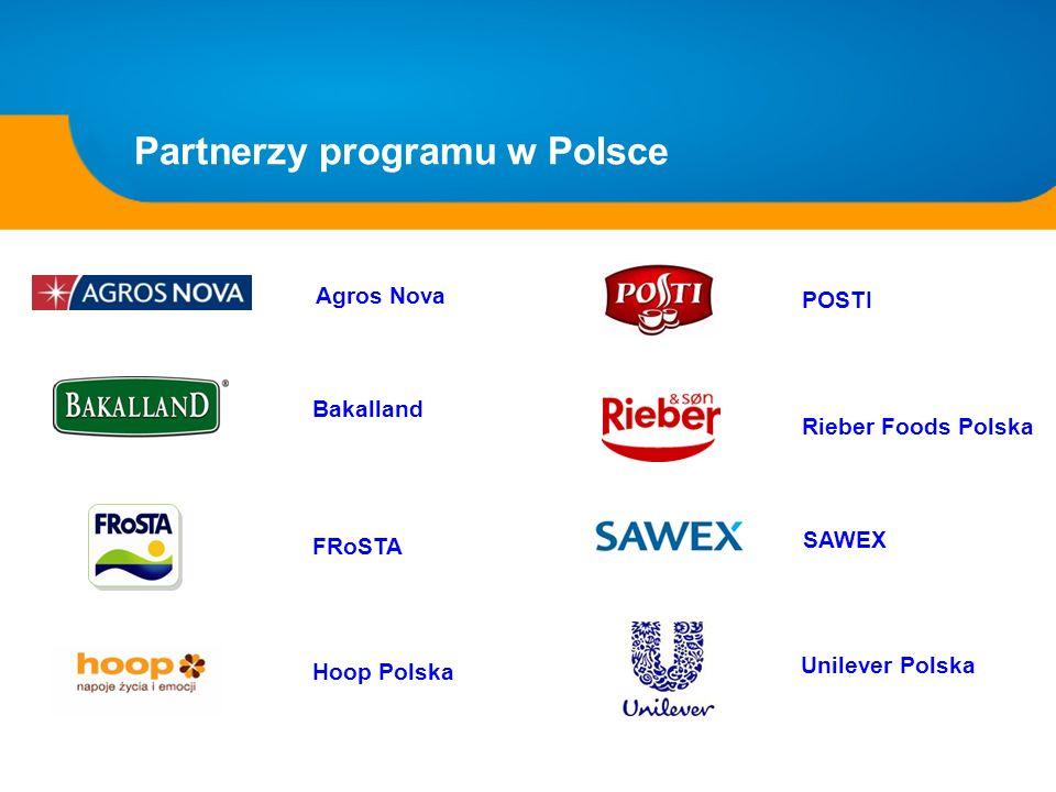 Partnerzy programu w Polsce