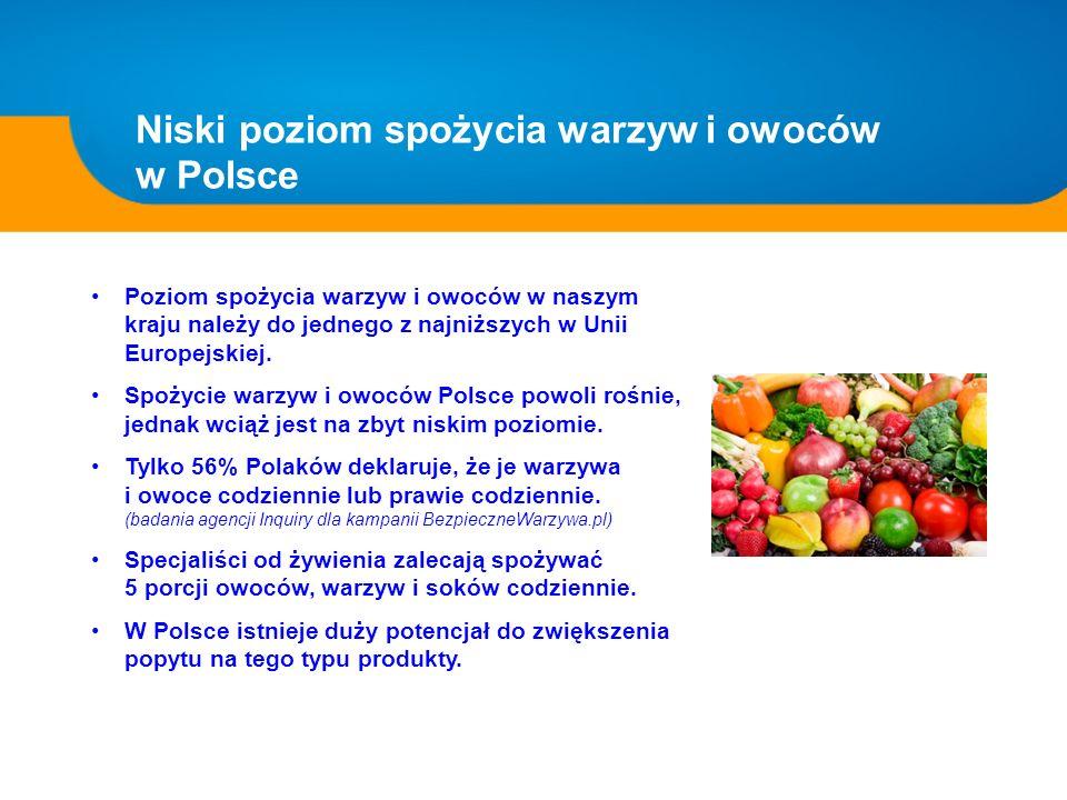 Niski poziom spożycia warzyw i owoców w Polsce