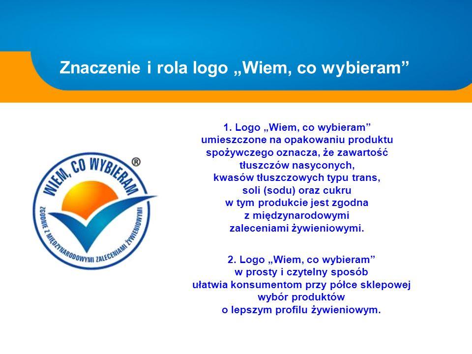"""Znaczenie i rola logo """"Wiem, co wybieram"""