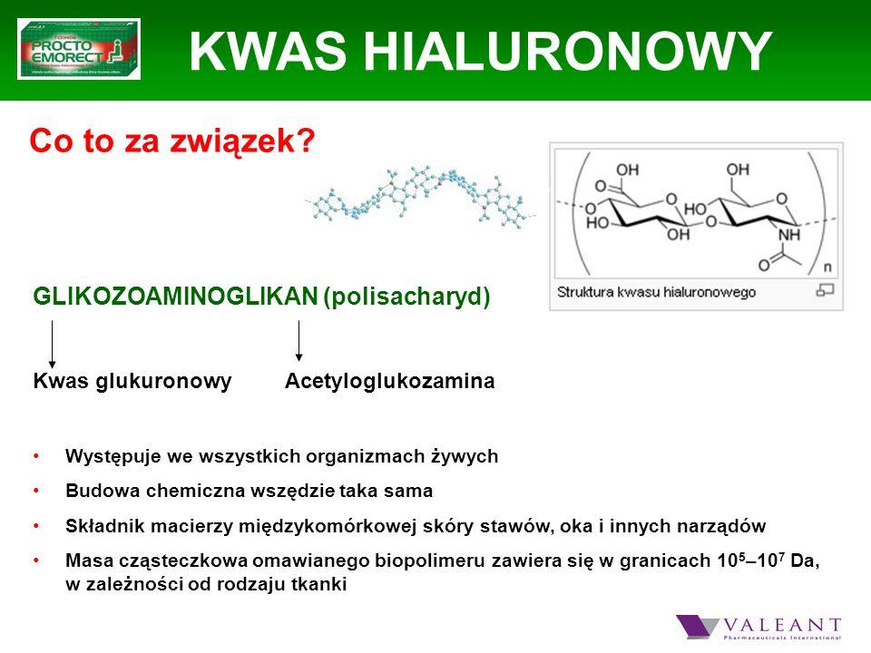 KWAS HIALURONOWY Co to za związek GLIKOZOAMINOGLIKAN (polisacharyd)