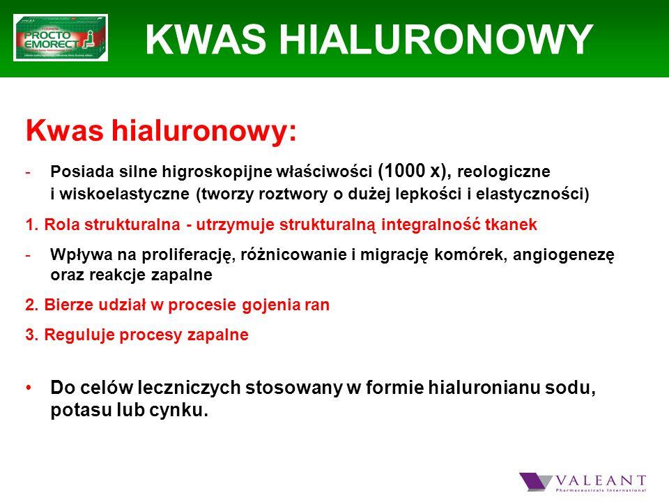 KWAS HIALURONOWY Kwas hialuronowy: