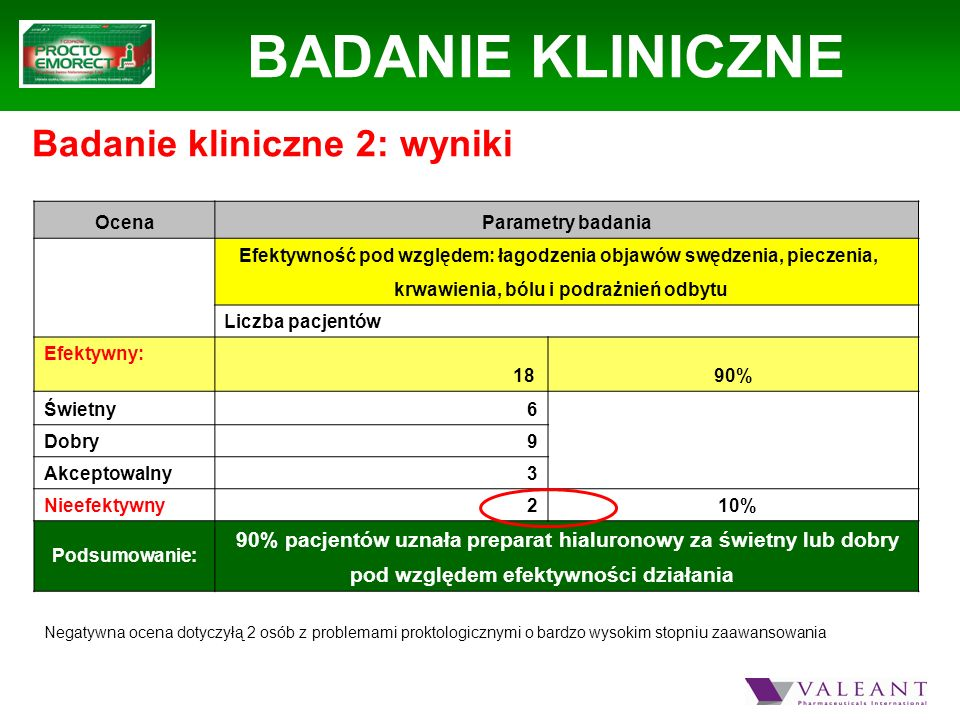 BADANIE KLINICZNE Badanie kliniczne 2: wyniki