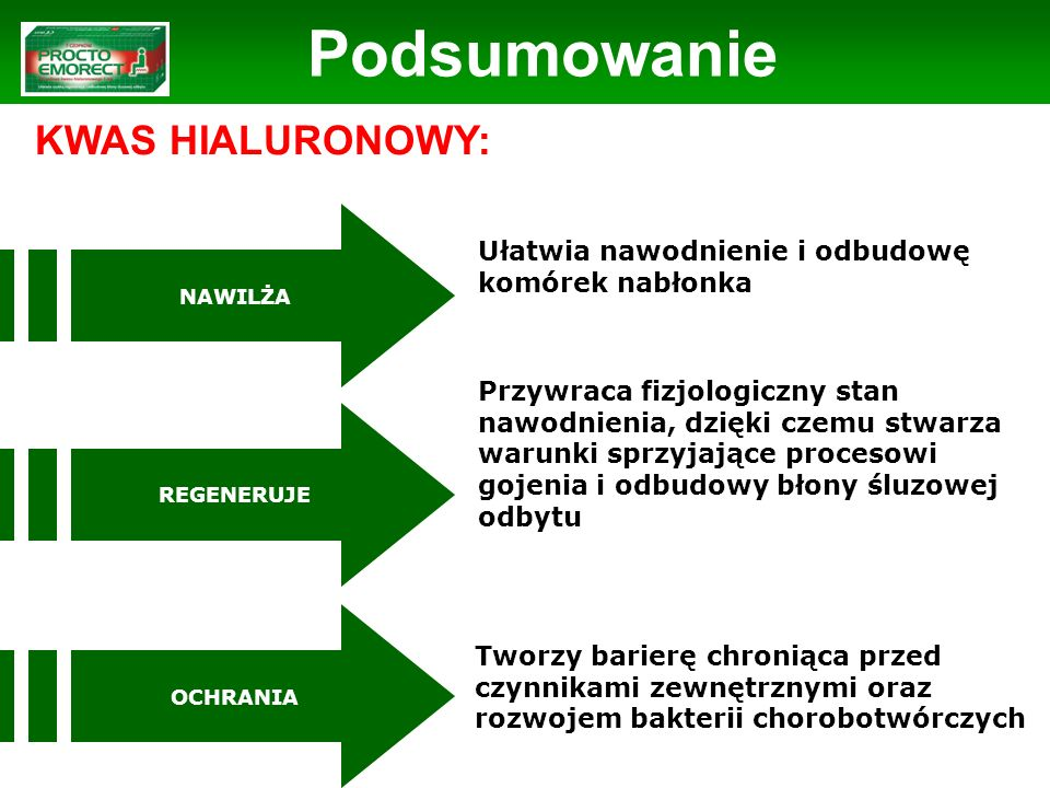 Podsumowanie KWAS HIALURONOWY: