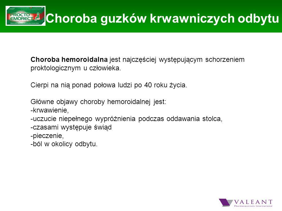 Choroba guzków krwawniczych odbytu