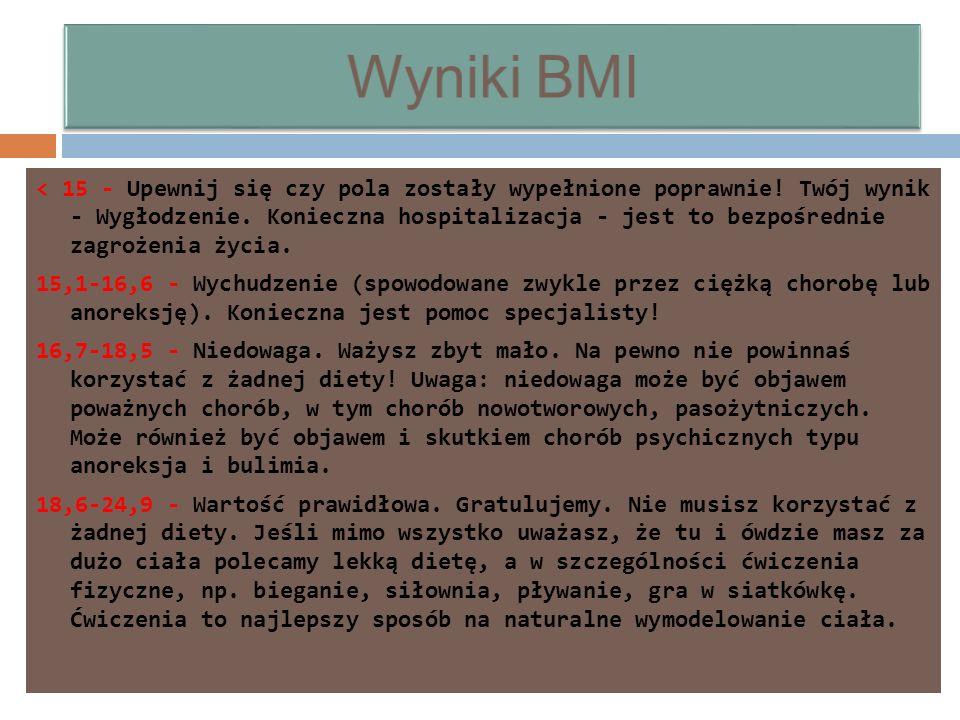 Wyniki BMI