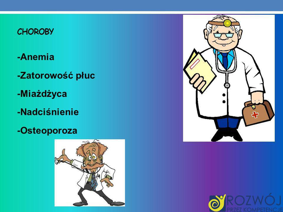 -Anemia -Zatorowość płuc -Miażdżyca -Nadciśnienie -Osteoporoza