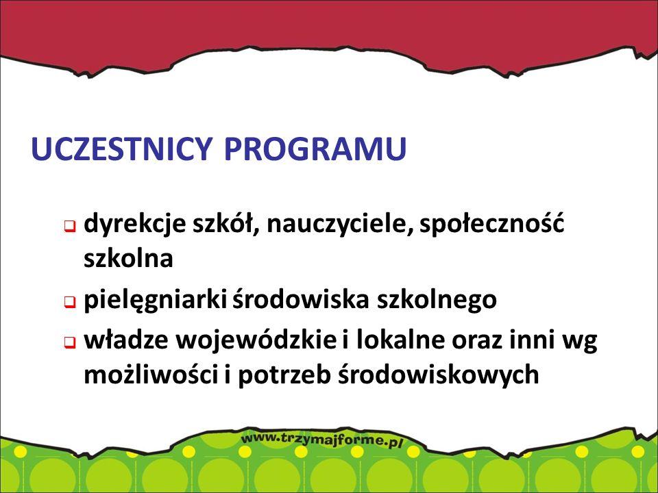 UCZESTNICY PROGRAMU dyrekcje szkół, nauczyciele, społeczność szkolna