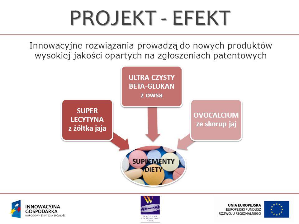 PROJEKT - EFEKT Innowacyjne rozwiązania prowadzą do nowych produktów wysokiej jakości opartych na zgłoszeniach patentowych.
