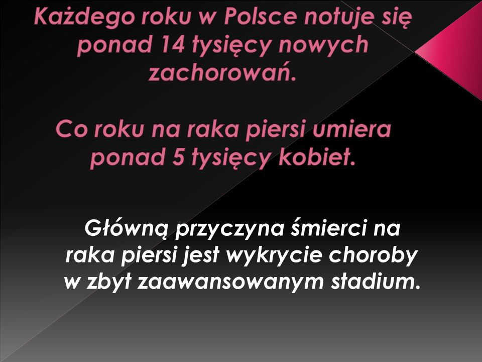 Każdego roku w Polsce notuje się ponad 14 tysięcy nowych zachorowań