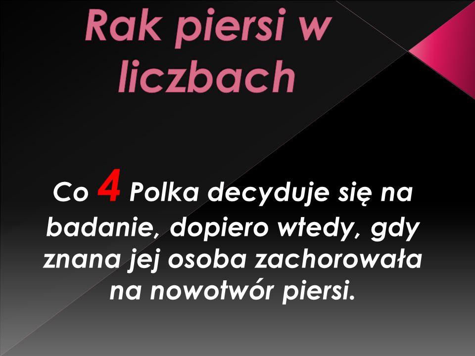 Rak piersi w liczbach Co 4 Polka decyduje się na badanie, dopiero wtedy, gdy znana jej osoba zachorowała na nowotwór piersi.