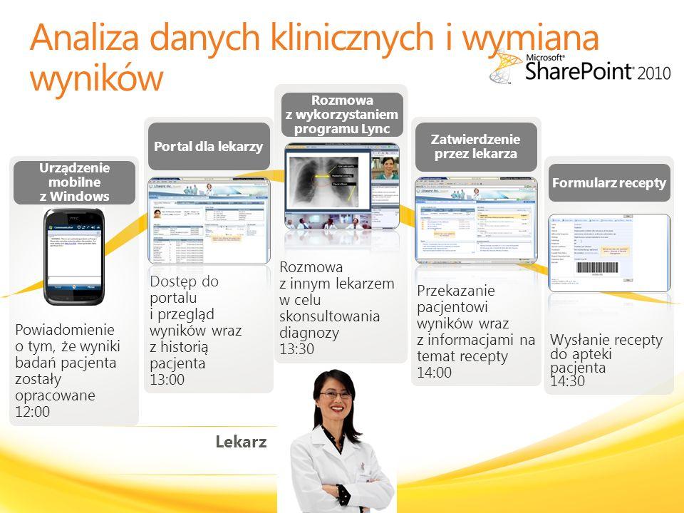 Analiza danych klinicznych i wymiana wyników